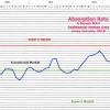 Sedona 2013 Quarterly Real Estate Update