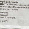 Dear Editor: A Recession Poll Result
