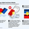 Thieves Swipe Debit Card Data
