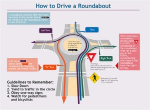 SR179 HowToDrive roundabout